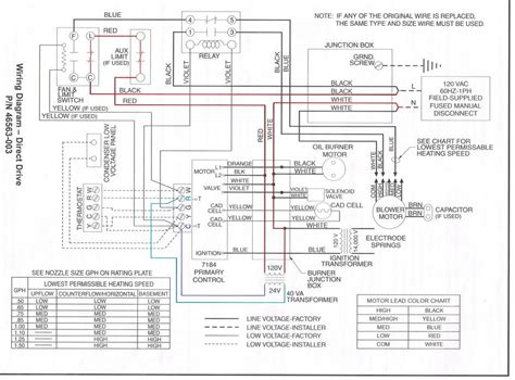honeywell fan limit switch wiring diagram fuse box and wiring diagram