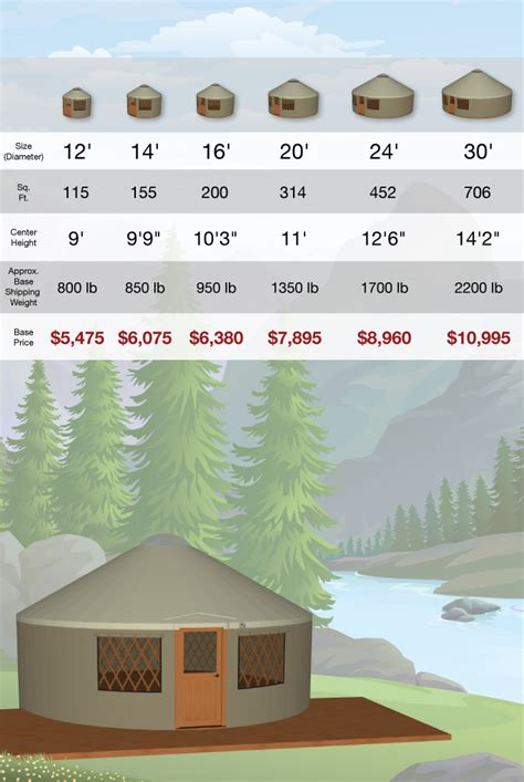 yurt pricing standard customized features