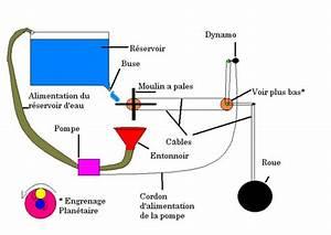 Moteur à Eau : le moteur eau mouvementotomatik et le moteur pantone 75 d eau my book is open ~ Medecine-chirurgie-esthetiques.com Avis de Voitures