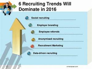 Global Recruiting trends in 2016