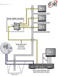 similiar dish network diagram keywords dish network wiring diagrams for hopper dish network wiring diagrams