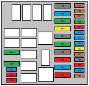 Citroen Nemo Fuse Box Diagram Auto Genius