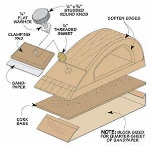 Simple Diagram Of A Wood Block