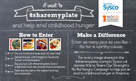 """Sysco Launches 2nd """"Share My Plate"""" Instagram Promotion To ..."""