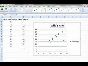 Excel Scatter Bar Chart Excel 2010 Scatter Diagram With Trendline Youtube