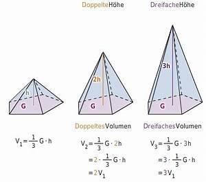 Grundfläche Berechnen Prisma : pyramide bettermarks ~ Themetempest.com Abrechnung