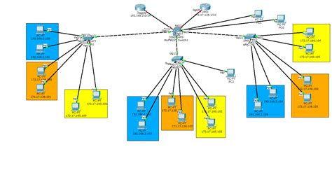 cisco - L3 Switch Static Route for 2 gateway - Network ...