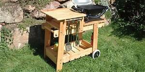 Gartengrill Selber Bauen Ytong : grill selber bauen tonne 200l fass griller anleitung ~ Watch28wear.com Haus und Dekorationen