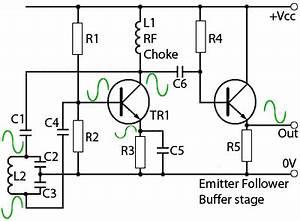 the colpitts oscillator With tank circuit design
