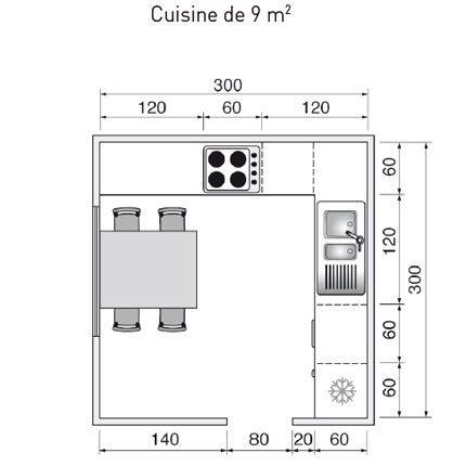 plan de cuisine ouverte plan de cuisine l 39 aménager de 1m2 à 32m2