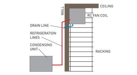 rack mounted wine cellar refrigeration units med high temp locations