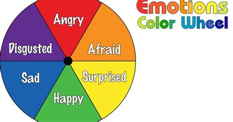 dolearn emotions color wheelpart