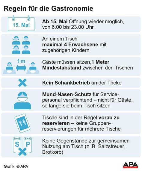 Nun sollen noch strengere regeln helfen, die zahl der neuinfektionen einzudämmen. Dunkelrot Corona Regeln Bayern - Verschärfte Corona-Regeln ...