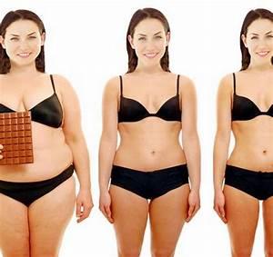 Как похудеть в домашних условиях за месяц на 10