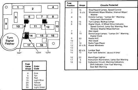 1988 F150 Fuse Box Diagram by Where Is The Fuse Box For A 1985 Ford Ranger