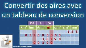 Conversion Dan En N : conversion are en m2 unit 5 the metric system ppt video online download conversi n de grf cm2 ~ Medecine-chirurgie-esthetiques.com Avis de Voitures