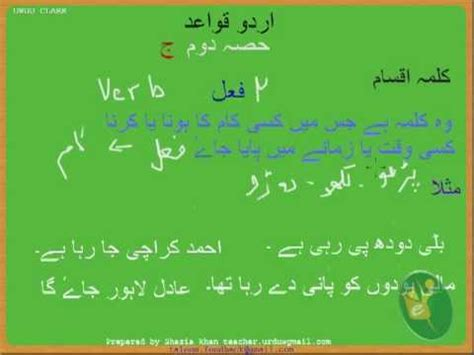 Urdu Grammar Part 2 (c) Fail Youtube