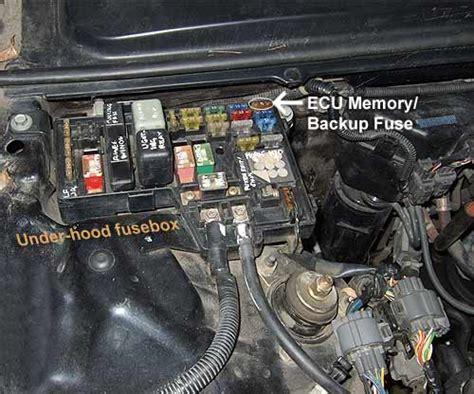 03 Civic Si Engine Wire Harnes Fan by Engine Light Honda Accord Forum Ecu Fuse Jpg 2003 Location