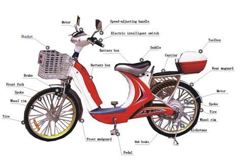 Liberty Electric Bikes Online Store