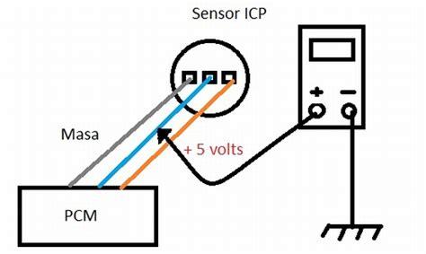 diagrama de sensores wiring diagram and fuse box