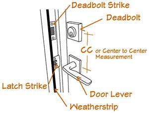 parts of a door knob door latch door latch components