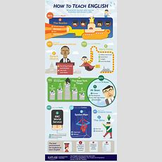 How To Teach English Infographic  Oxford University Press