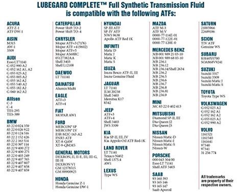 Lubegard 69032 Complete Full Synthetic Automatic