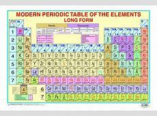 Periodic Table Hindi New Modern Periodic Table Class 10 In