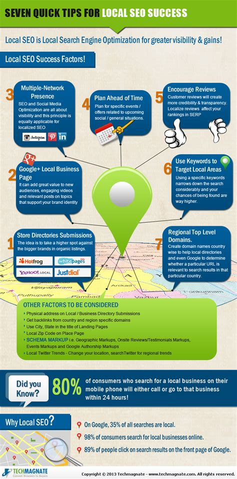 Local Seo by Local Seo Seven Tips For Success With Infographic