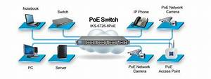Wifi Or Poe For Ip Camera  Which Is The Best
