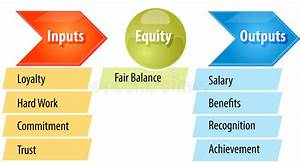 Equity Theory Business Diagram Illustration Stock