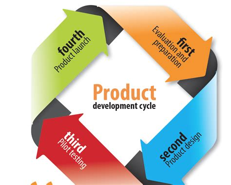 product design development altegya