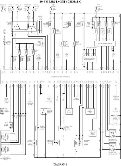 similiar 1997 acura rl engine diagram keywords acura tl air conditioner wiring diagram on 97 acura rl engine diagram