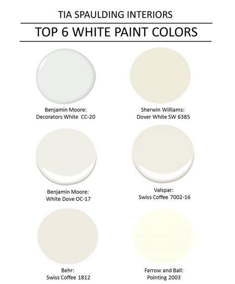 let s talk my favorite white paint colors
