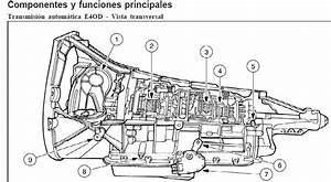 Diagrama De Transmision Automatica Nissan