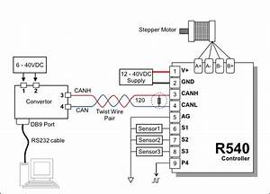stepper motors with canbus servodrive With can bus termination