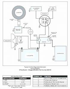 Craftsman Lawn Tractor Safety Switch Troubleshooting Sears