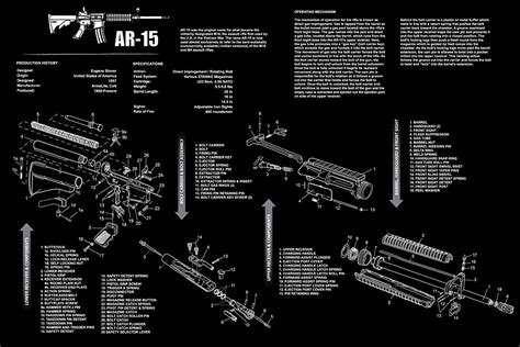exploded view ar  parts list diagrams printable diagram