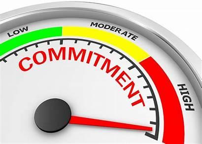 Commitment Impact Management