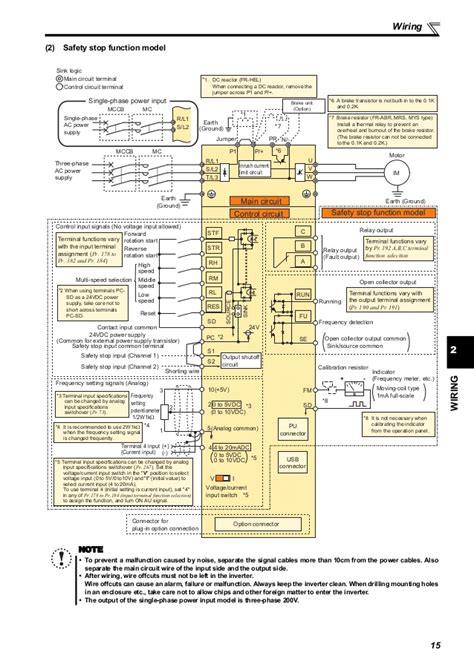 Mitsubishi Vfd Wiring Diagram by Fr E700 Mitsuishi Frequency Inverter Drives Servo Motion
