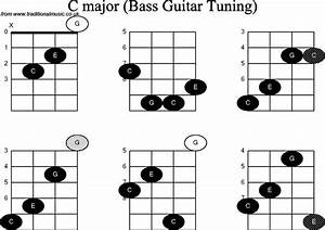 Bass Guitar Chord Charts For  C
