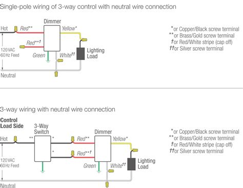 Gallery Lutron Way Dimmer Switch Wiring Diagram Sample