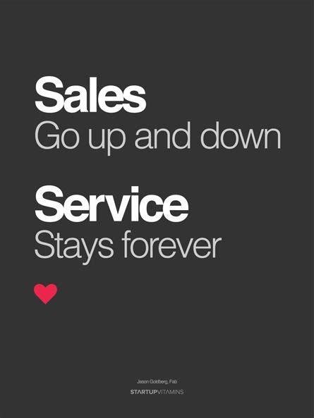 Famous Sales Motivational Quotes. QuotesGram