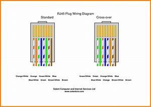 Wiring Diagram Rj45