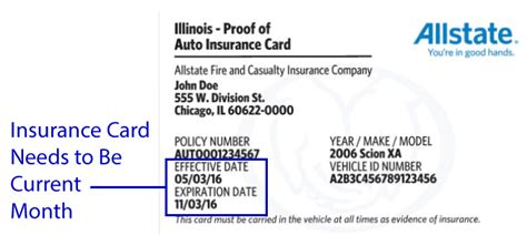 Rate comparisons provided here are based on our progressive direct auto insurance price and product, and do not include prices and products available from. Required Lending Documentation   Lawrence Kia