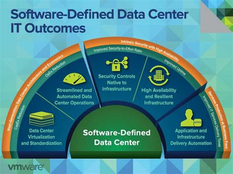 The Softwaredefined Data Center  Virtual Remote Networking. Network Attached Backup Education Real Estate. Download Microsoft Snmp Service. Plastic Injection Molding Utah. Quality Auto Body Oakland Medicare Fraud Case. Polycom Video Conferencing Software Download. How To Be A Music Teacher Dearborn Ford Plant. Roofing Companies Portland Oregon. Medical Injection Molders Optometry Software