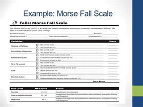 Morse Fall Risk Assessment Tool