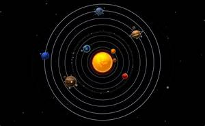 The Planetary Orbit Of Our Solar System Is A ...