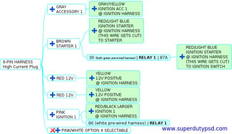 Crimestopper Remote Starter Wiring Diagram by Ford Duty Alarm With Remote Start Installation