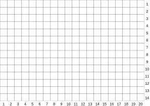 free graph paper with x and y axis best photos of numbered graph paper graph with x and y axis graph paper with numbers and 20